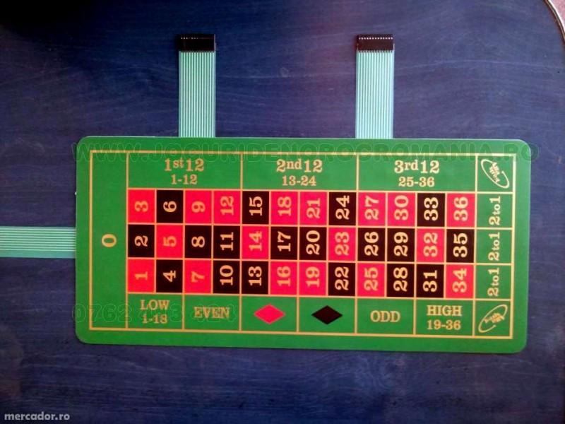 tastatura universala pentru ruleta