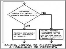 schema_logica (1)